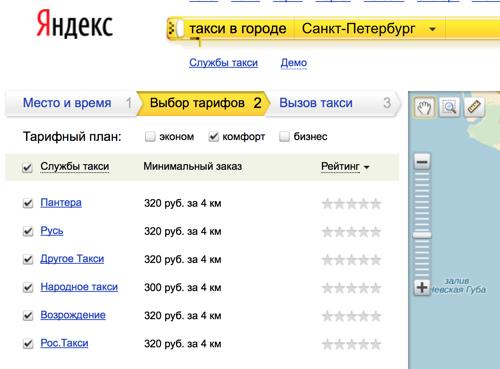 Рейтинг таксопарков Яндекс.Такси
